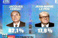 Capture video faite le 5 mai 2002 du resultat du deuxieme tour de l'election presidentielle opposant Jacques Chirac a Jean-Marie Le Pen.