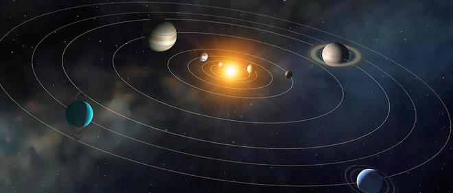 Espace Notre Système Solaire Abrite T Il Une Neuvième