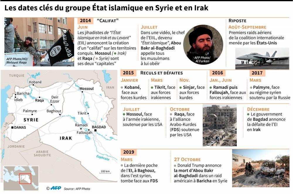 -Daech-EI-État-islamique- ©  AFP