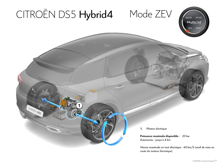 Citroën DS5 en propulsion électrique