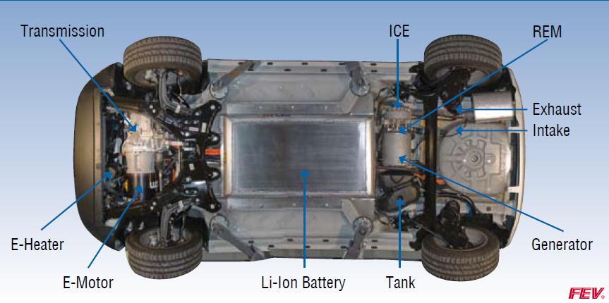Moteur électrique à l'avant, batteries au centre et moteur rotatif à l'arrière, la minuscule 500 parvient à loger l'hybridation.